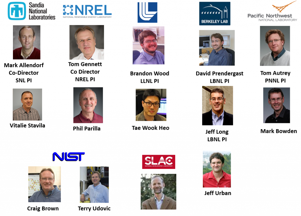 Names and photos of HyMARC principal investigators and lead researchers